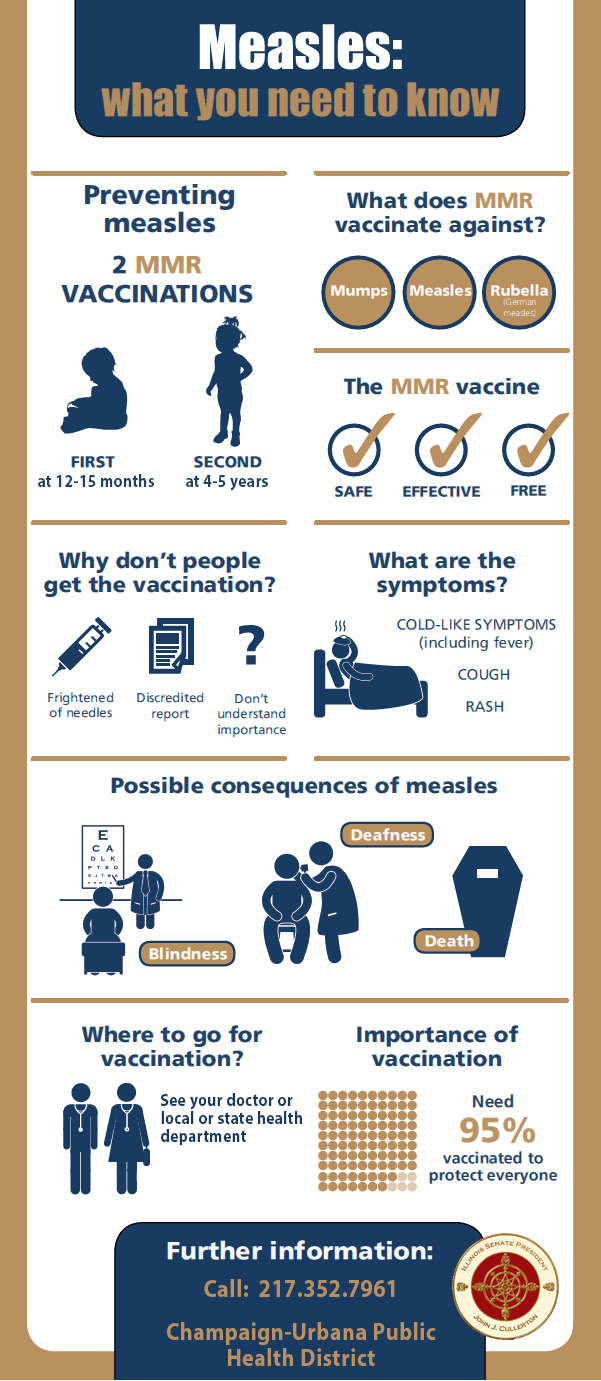 measles infographic2 updated bennett